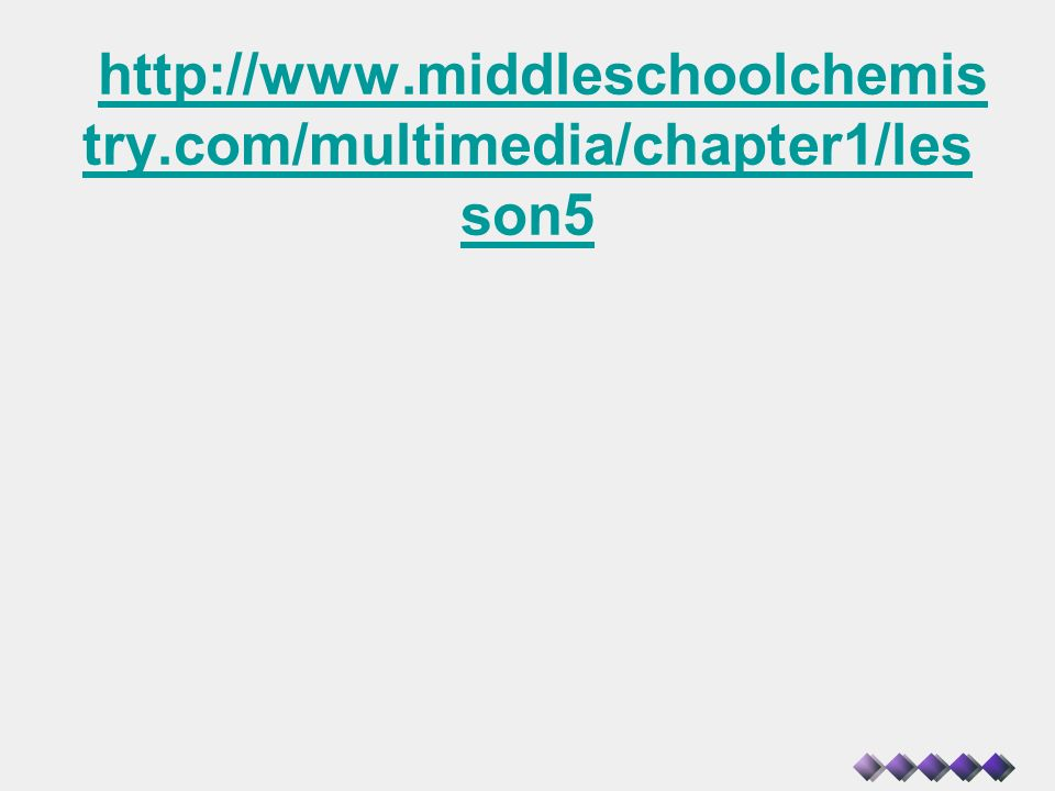 http://www.middleschoolchemistry.com/multimedia/chapter1/lesson5