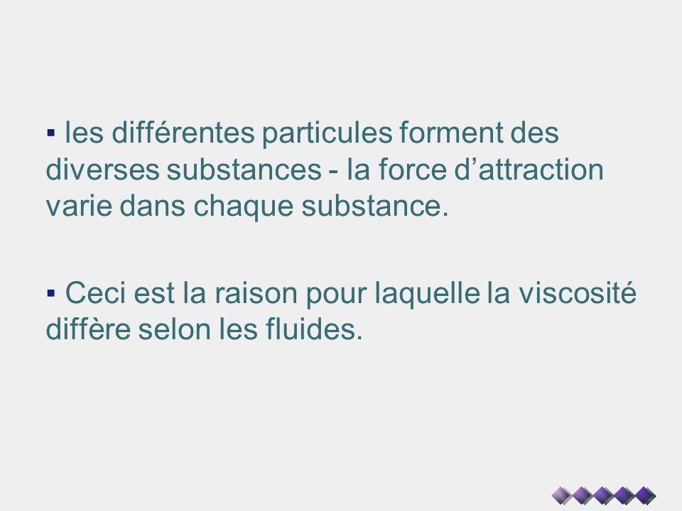 les différentes particules forment des diverses substances - la force d'attraction varie dans chaque substance.
