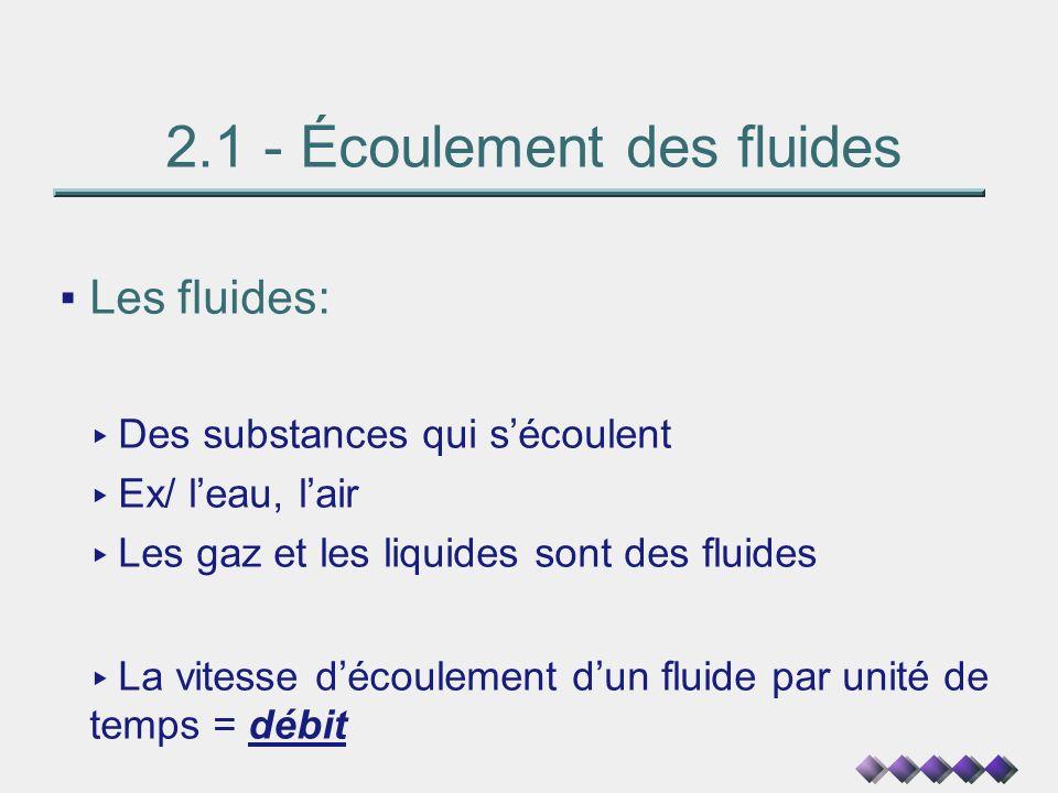 2.1 - Écoulement des fluides