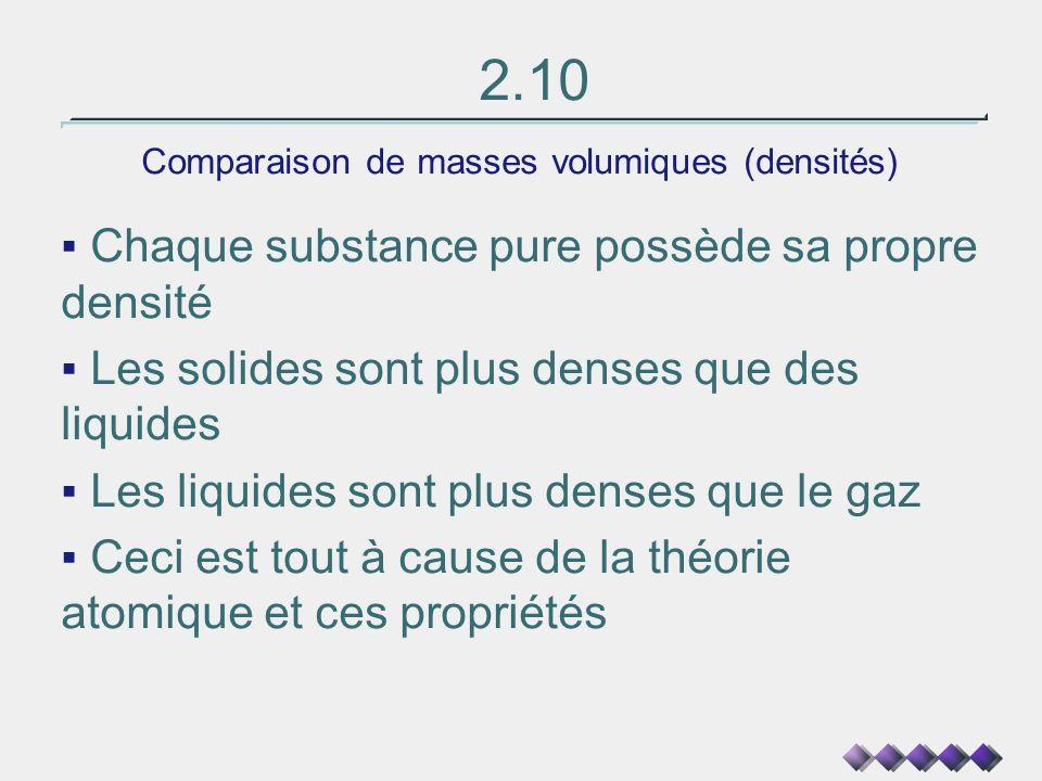 Comparaison de masses volumiques (densités)