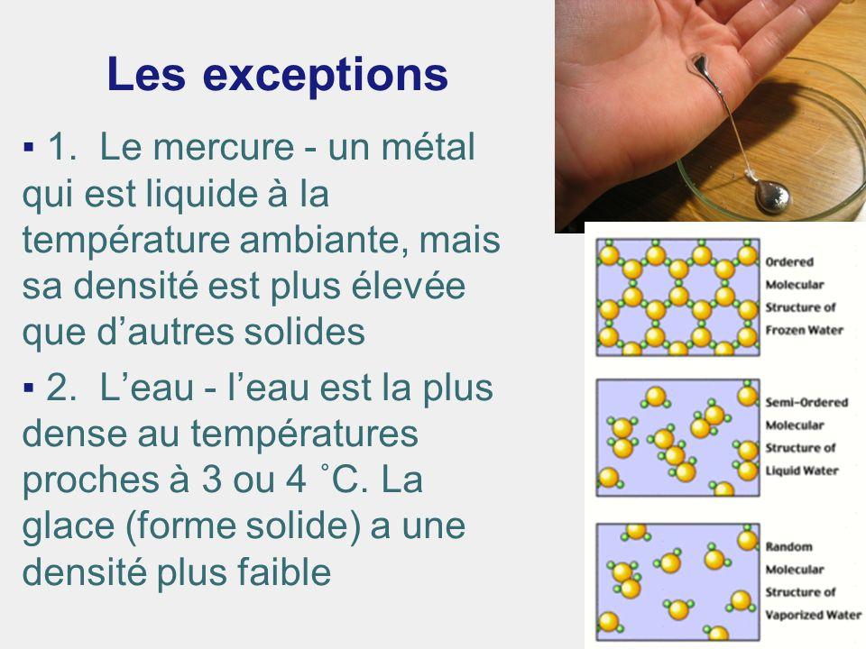 Les exceptions 1. Le mercure - un métal qui est liquide à la température ambiante, mais sa densité est plus élevée que d'autres solides.