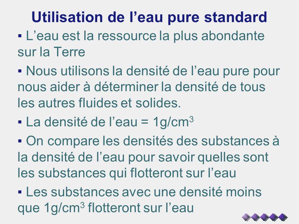 Utilisation de l'eau pure standard