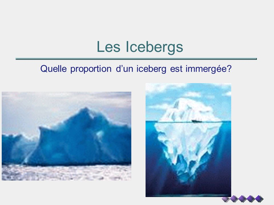 Quelle proportion d'un iceberg est immergée