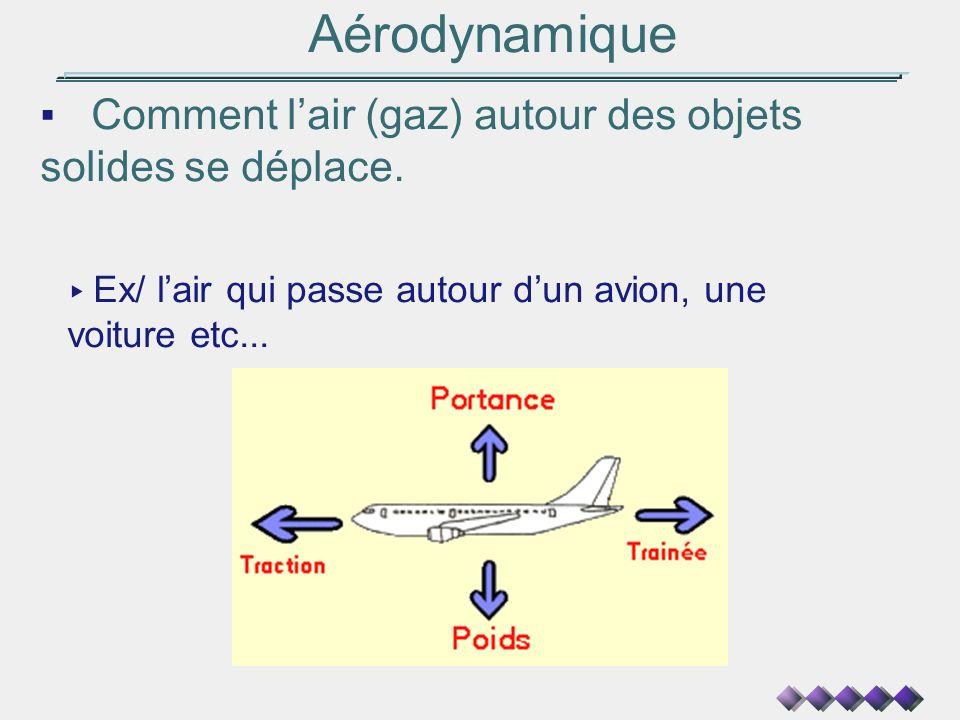 Aérodynamique Comment l'air (gaz) autour des objets solides se déplace.