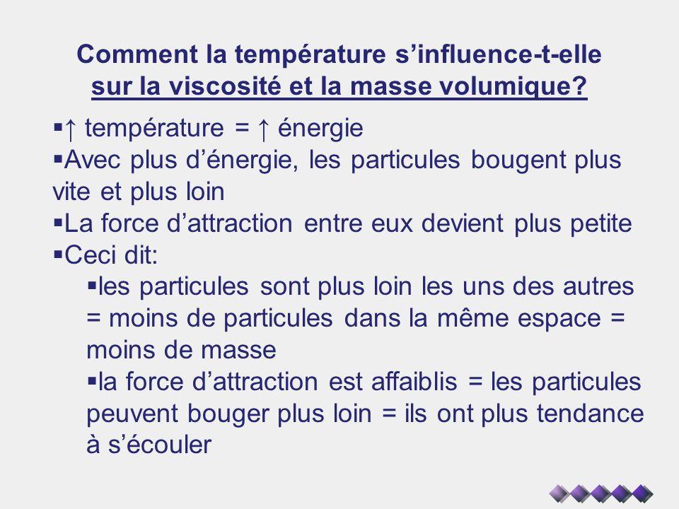 Comment la température s'influence-t-elle sur la viscosité et la masse volumique