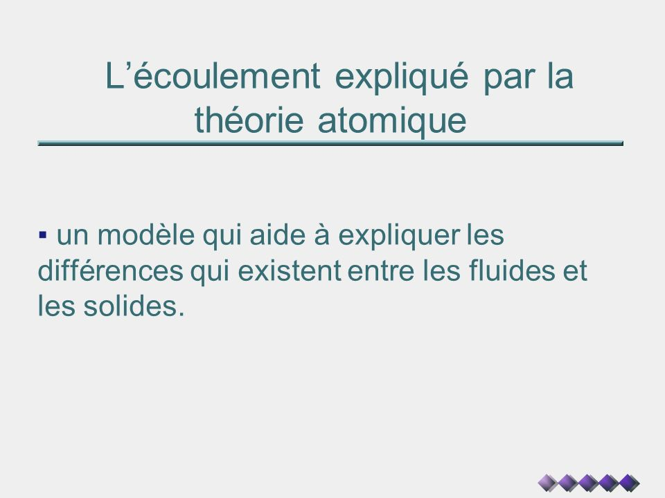 L'écoulement expliqué par la théorie atomique