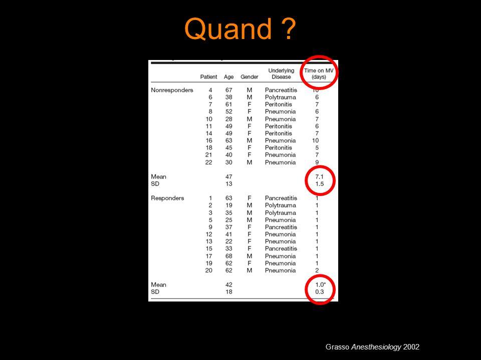 Quand Grasso Anesthesiology 2002