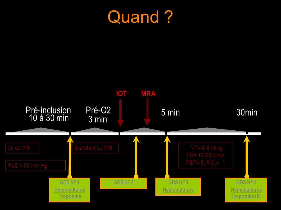 Quand Pré-inclusion 10 à 30 min 3 min Pré-O2 5 min 30min IOT MRA