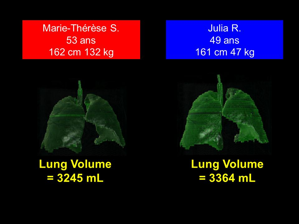 Lung Volume = 3245 mL Lung Volume = 3364 mL