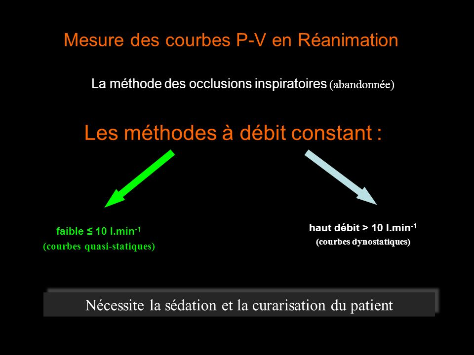 Mesure des courbes P-V en Réanimation