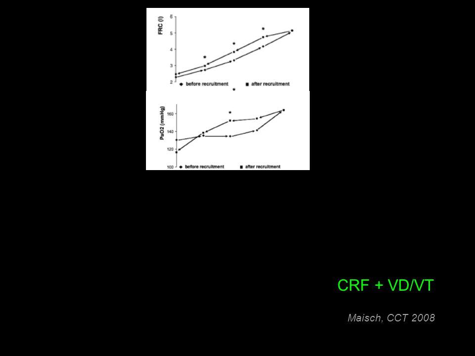 CRF + VD/VT Maisch, CCT 2008