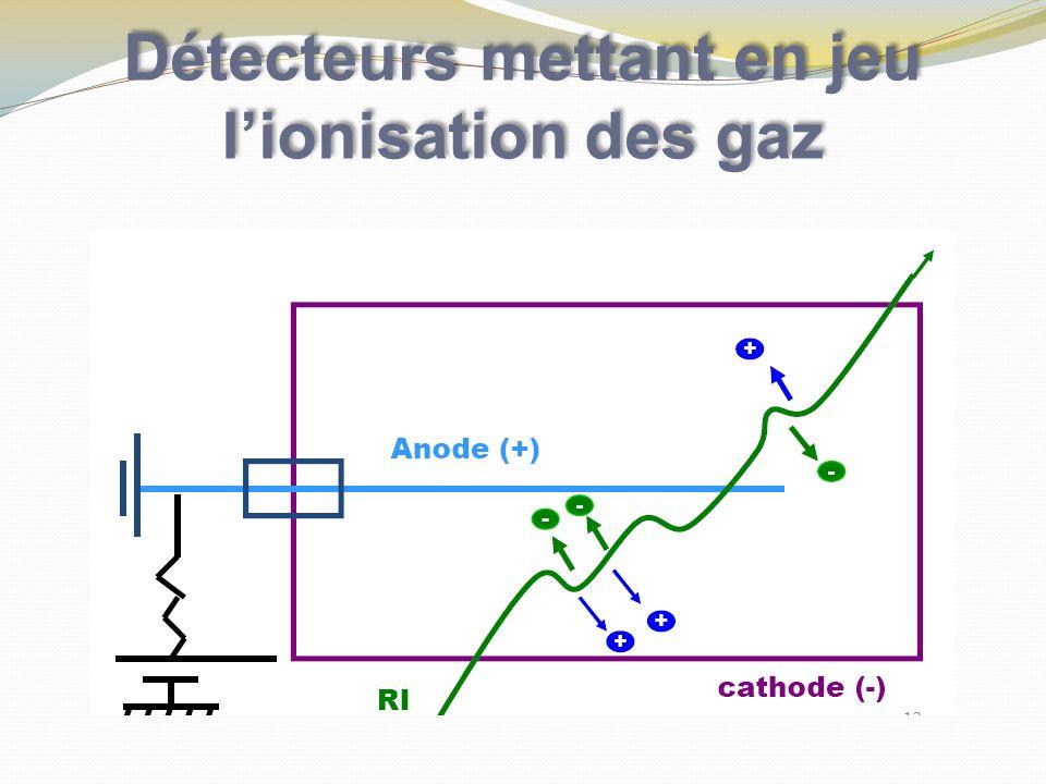 Détecteurs mettant en jeu l'ionisation des gaz