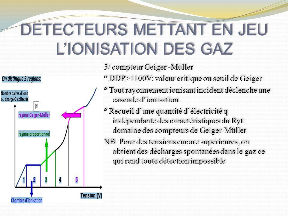 DETECTEURS METTANT EN JEU L'IONISATION DES GAZ