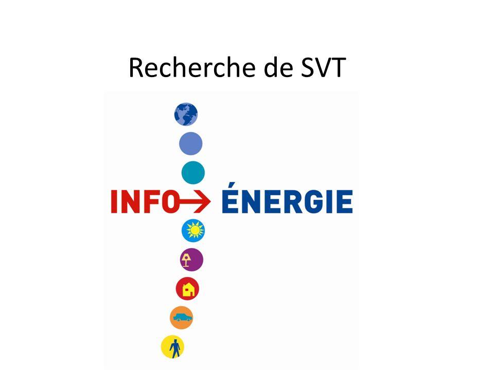 Recherche de SVT