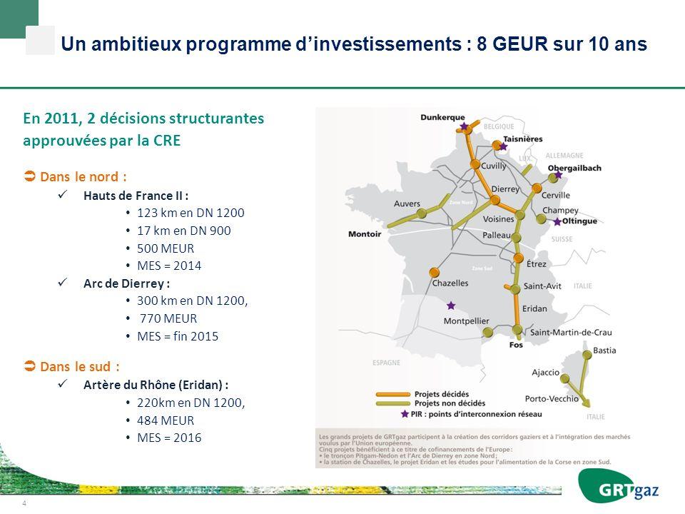 Un ambitieux programme d'investissements : 8 GEUR sur 10 ans
