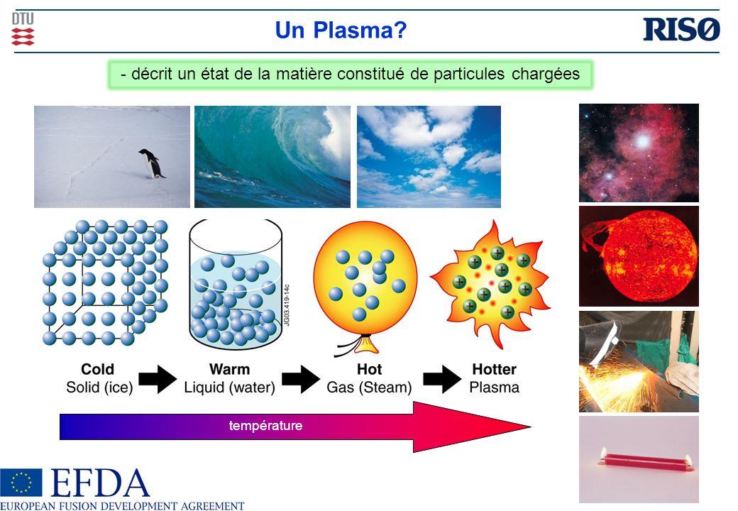 - décrit un état de la matière constitué de particules chargées