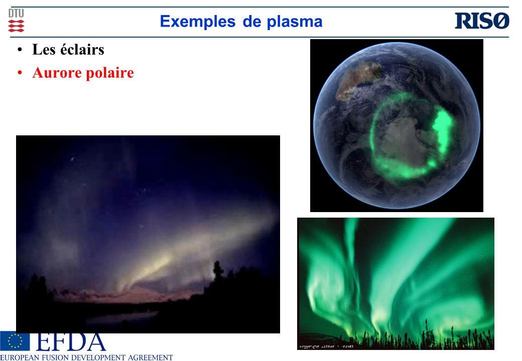 Exemples de plasma Les éclairs Aurore polaire