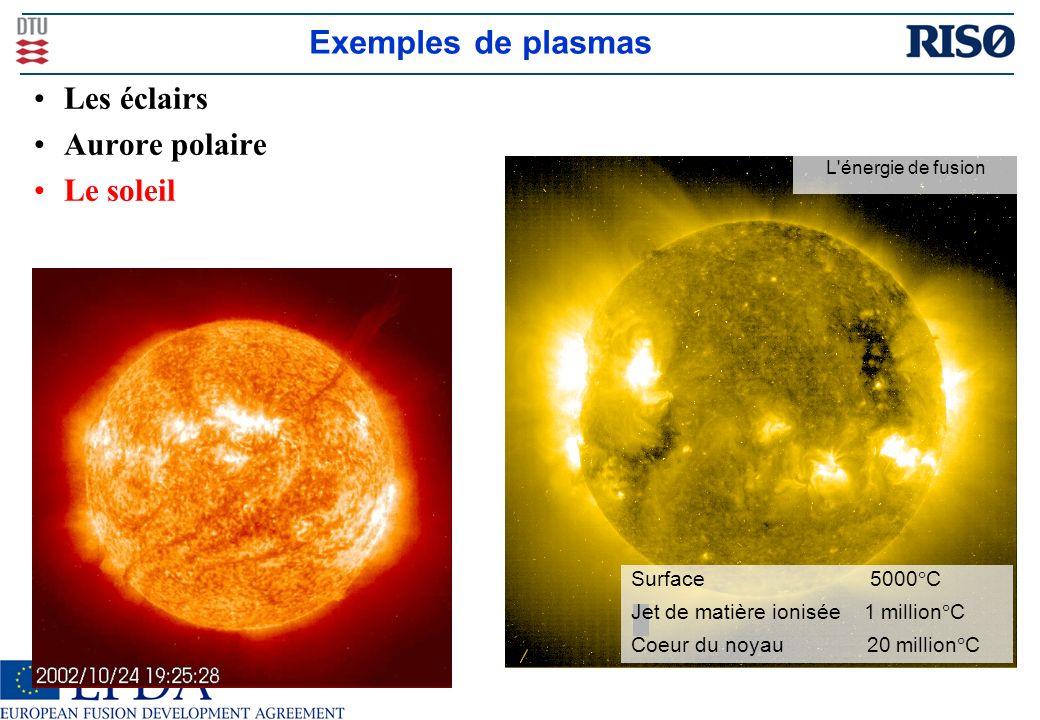Exemples de plasmas Les éclairs Aurore polaire Le soleil