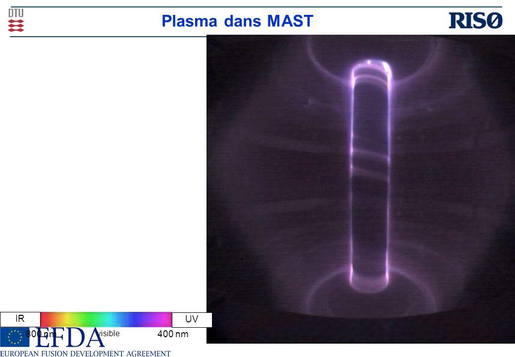 Plasma dans MAST IR UV 800 nm visible 400 nm
