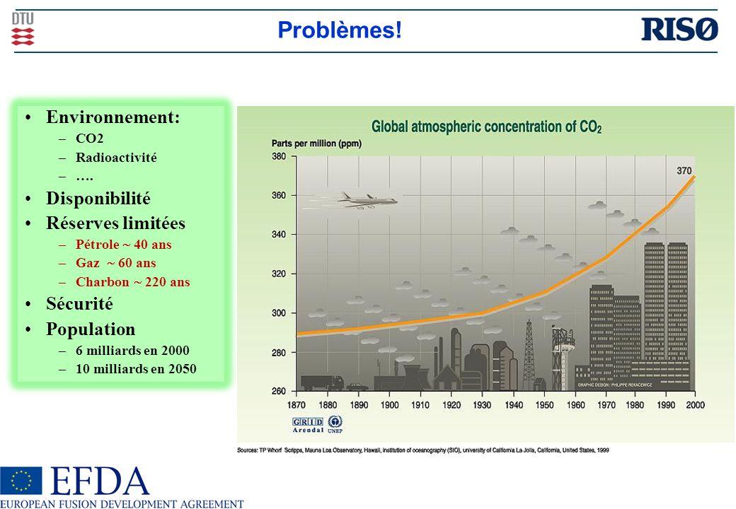 Problèmes! Environnement: Disponibilité Réserves limitées Sécurité
