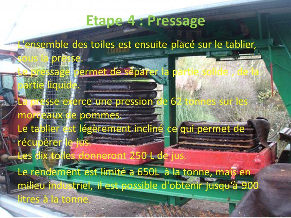 Etape 4 : Pressage