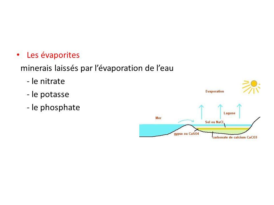 Les évaporites minerais laissés par l'évaporation de l'eau - le nitrate - le potasse - le phosphate