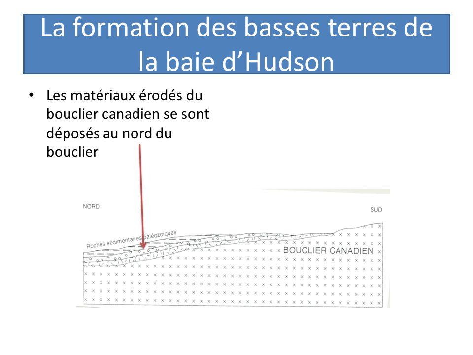 La formation des basses terres de la baie d'Hudson
