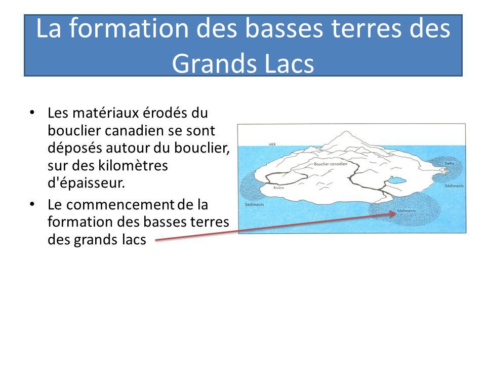 La formation des basses terres des Grands Lacs