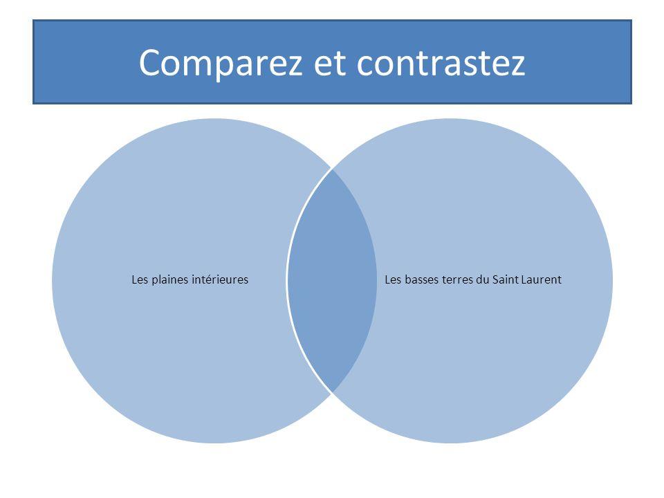 Comparez et contrastez