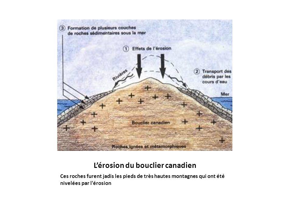 L'érosion du bouclier canadien