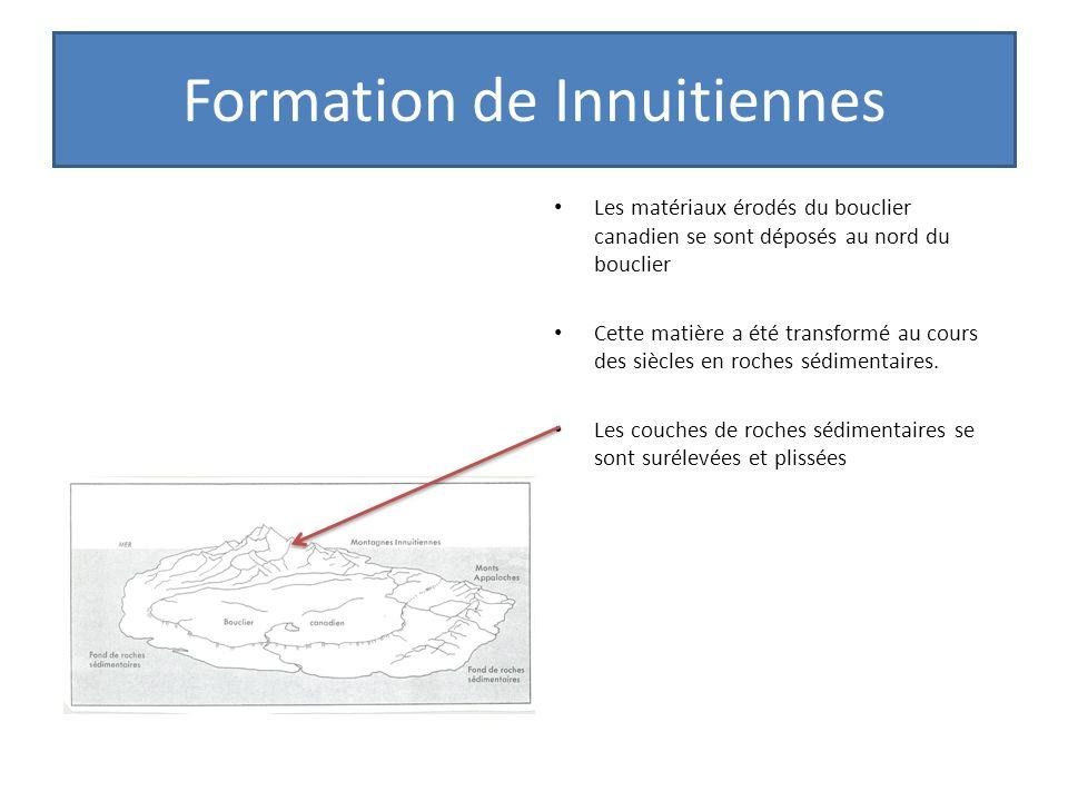 Formation de Innuitiennes
