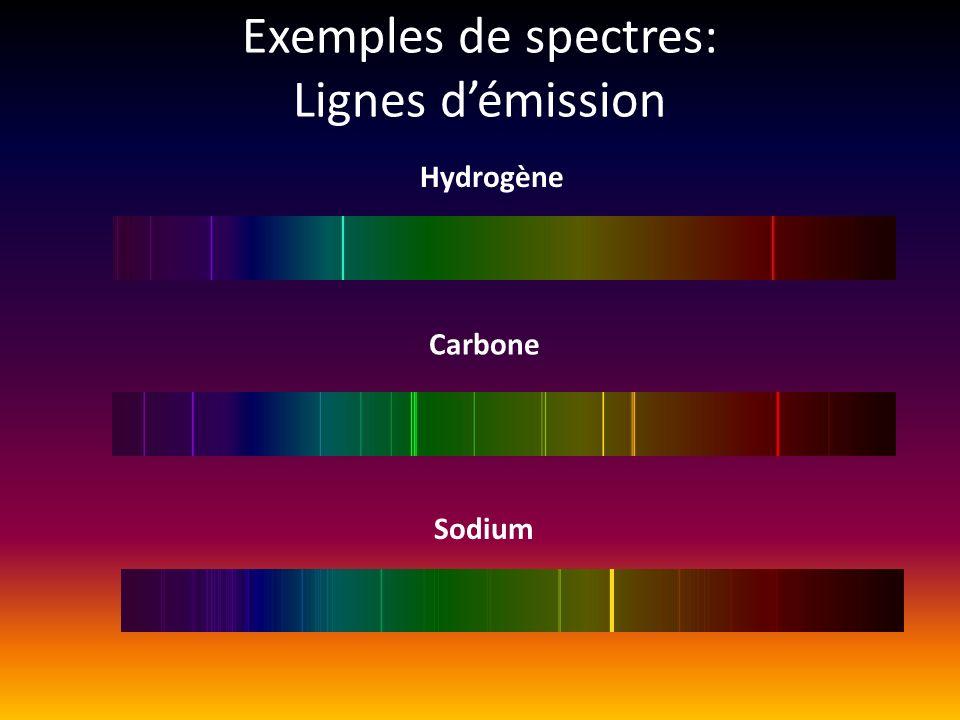 Exemples de spectres: Lignes d'émission