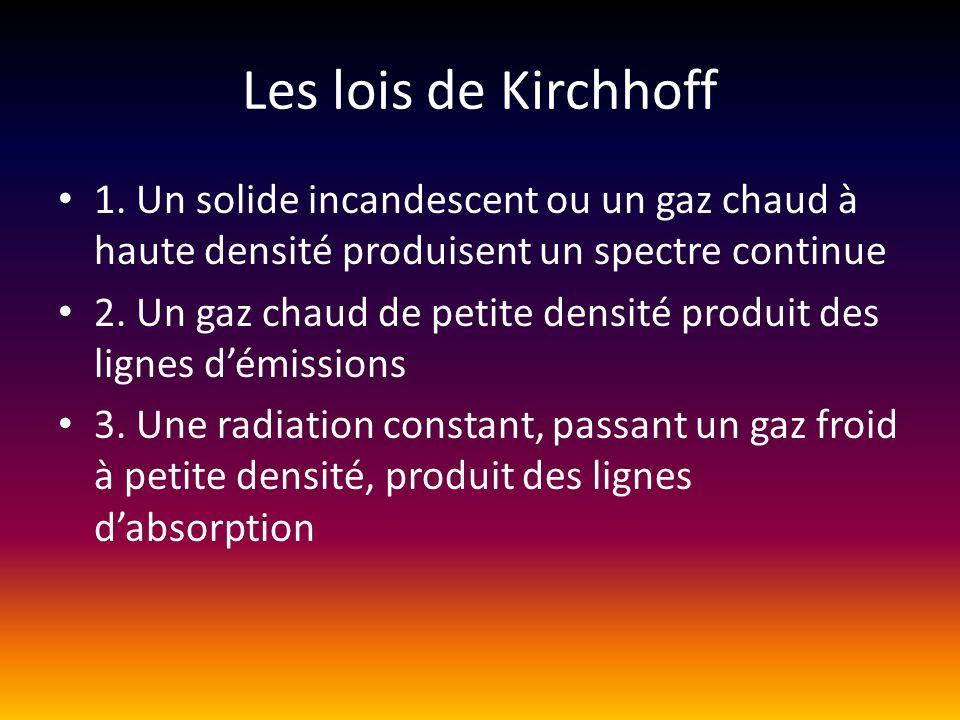 Les lois de Kirchhoff 1. Un solide incandescent ou un gaz chaud à haute densité produisent un spectre continue.