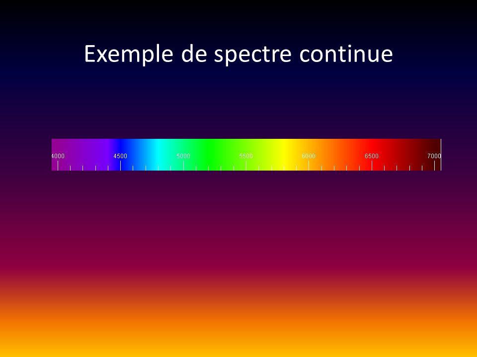 Exemple de spectre continue