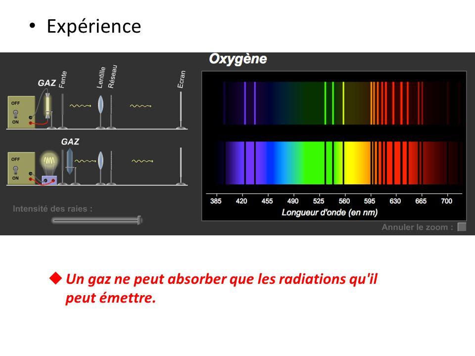 Expérience Un gaz ne peut absorber que les radiations qu il peut émettre.