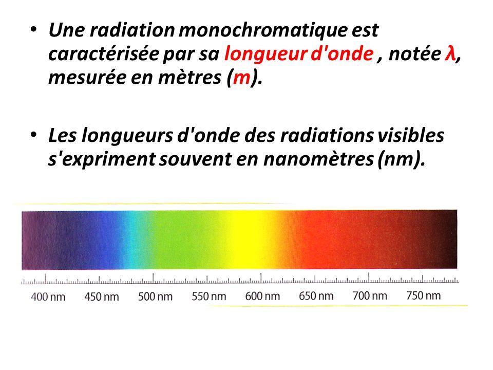 Une radiation monochromatique est caractérisée par sa longueur d onde , notée λ, mesurée en mètres (m).