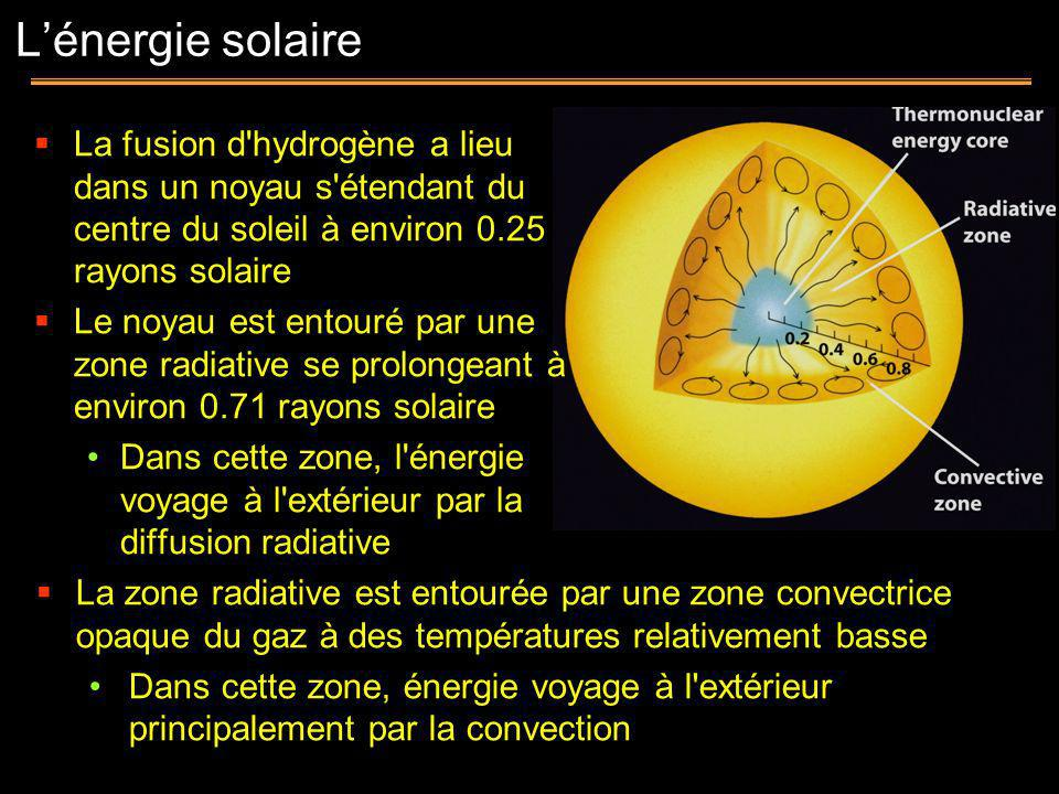 L'énergie solaire La fusion d hydrogène a lieu dans un noyau s étendant du centre du soleil à environ 0.25 rayons solaire.