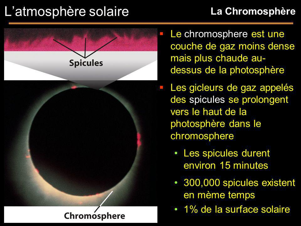 L'atmosphère solaire La Chromosphère
