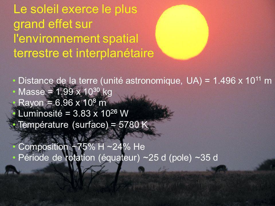 Le soleil exerce le plus grand effet sur l environnement spatial terrestre et interplanétaire