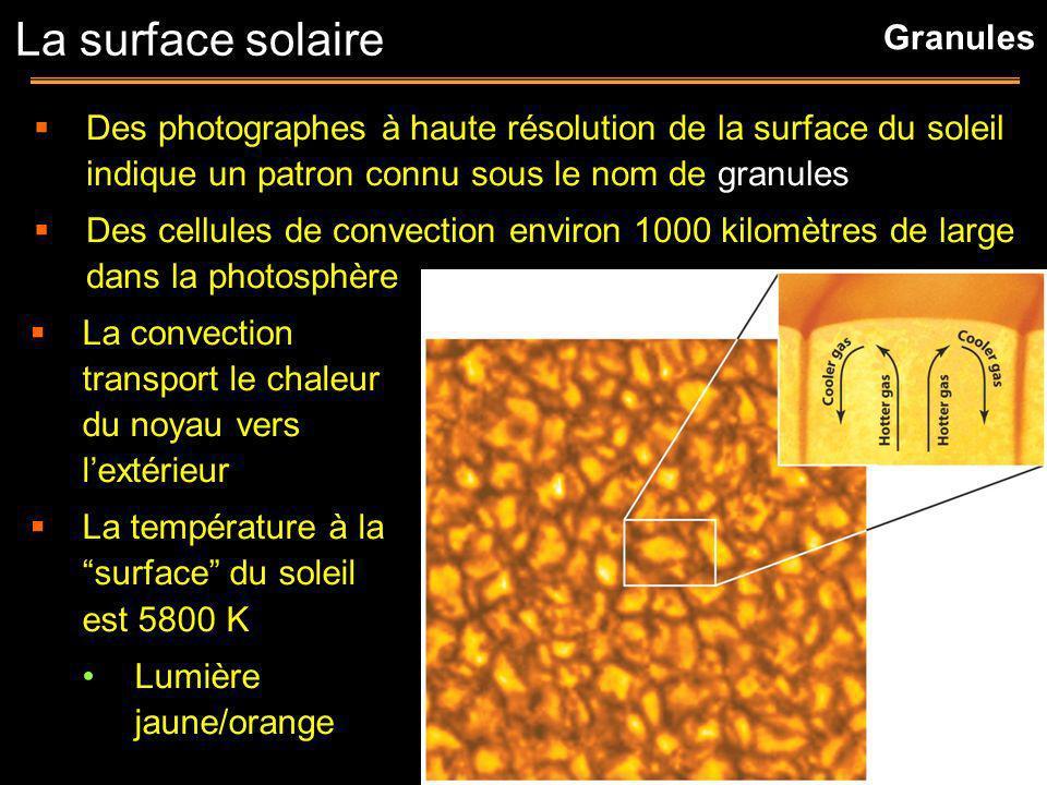 La surface solaire Granules
