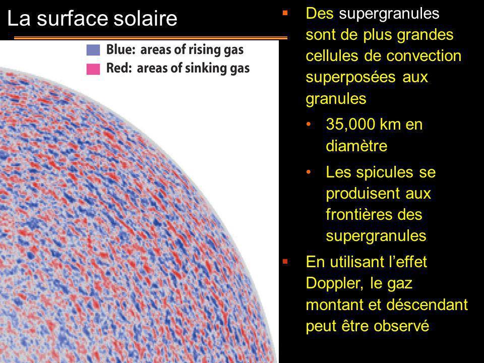 Des supergranules sont de plus grandes cellules de convection superposées aux granules