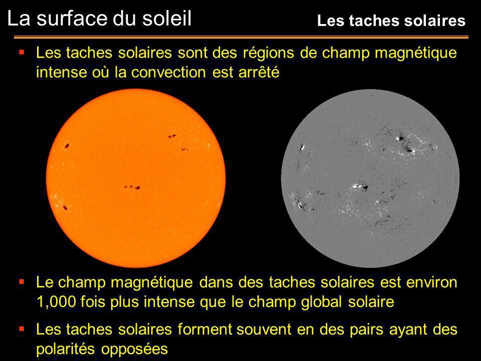 La surface du soleil Les taches solaires