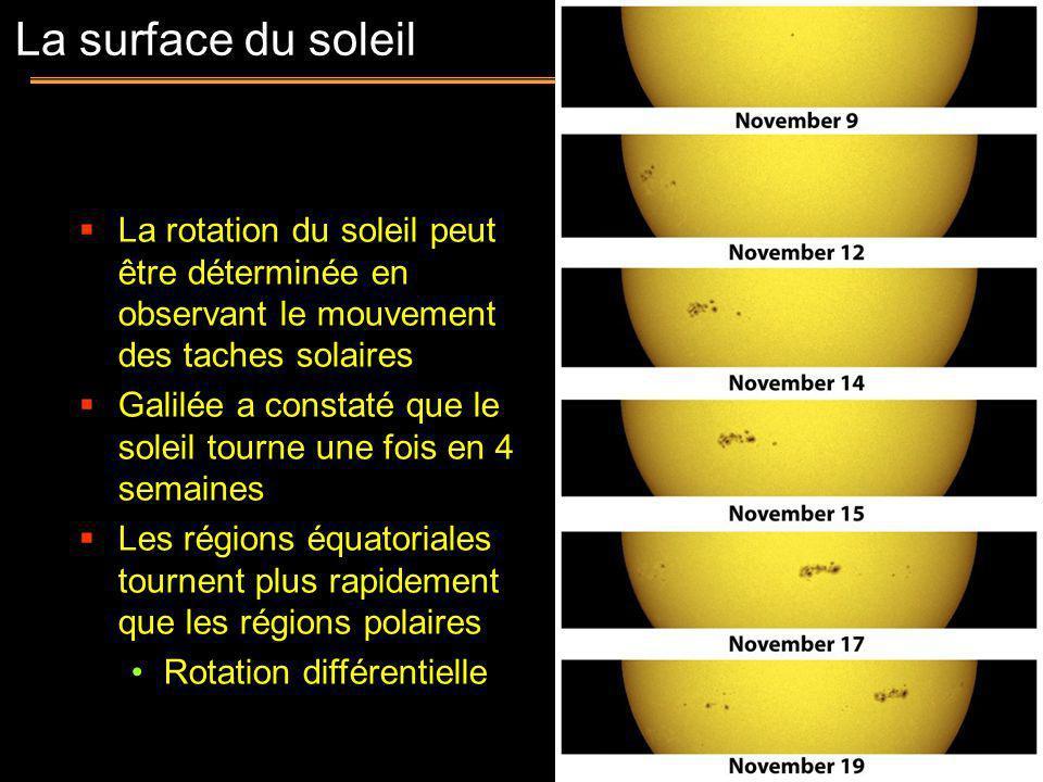 La surface du soleil La rotation du soleil peut être déterminée en observant le mouvement des taches solaires.