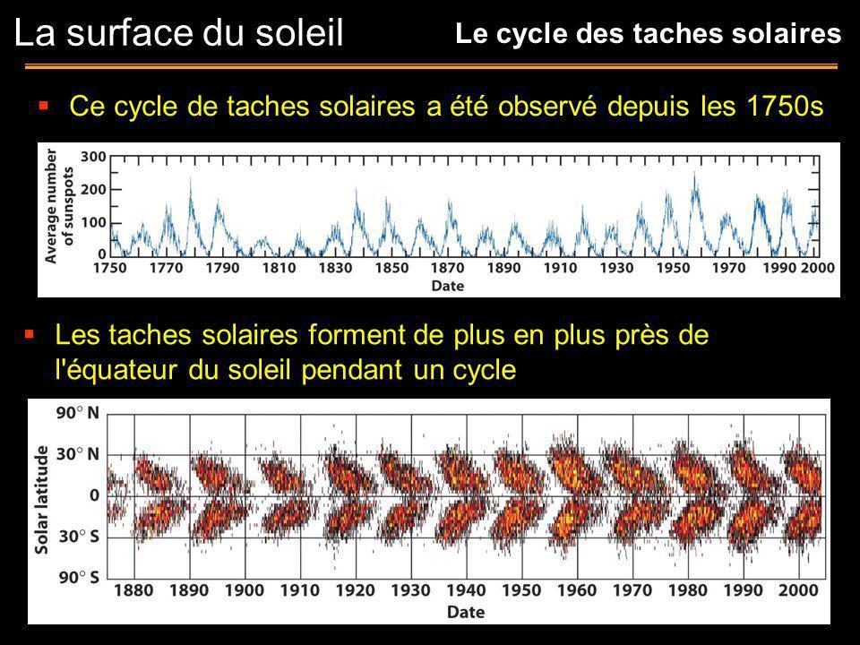 La surface du soleil Le cycle des taches solaires