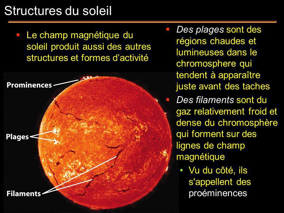 Structures du soleil Des plages sont des régions chaudes et lumineuses dans le chromosphere qui tendent à apparaître juste avant des taches.