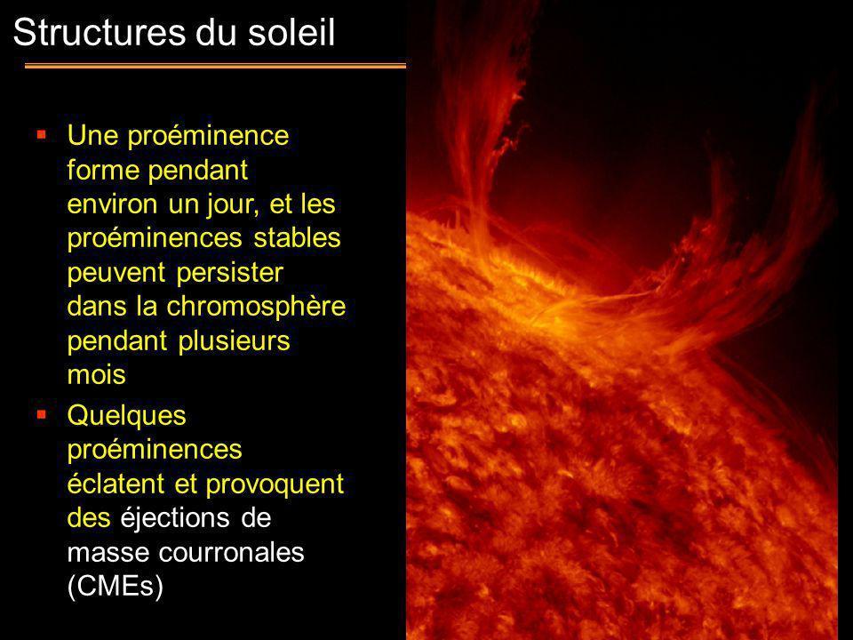 Structures du soleil
