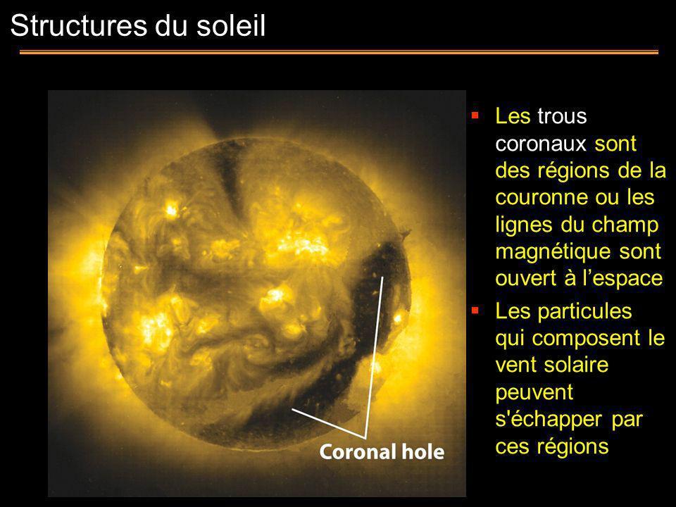 Structures du soleil Les trous coronaux sont des régions de la couronne ou les lignes du champ magnétique sont ouvert à l'espace.