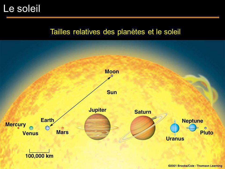 Le soleil Tailles relatives des planètes et le soleil