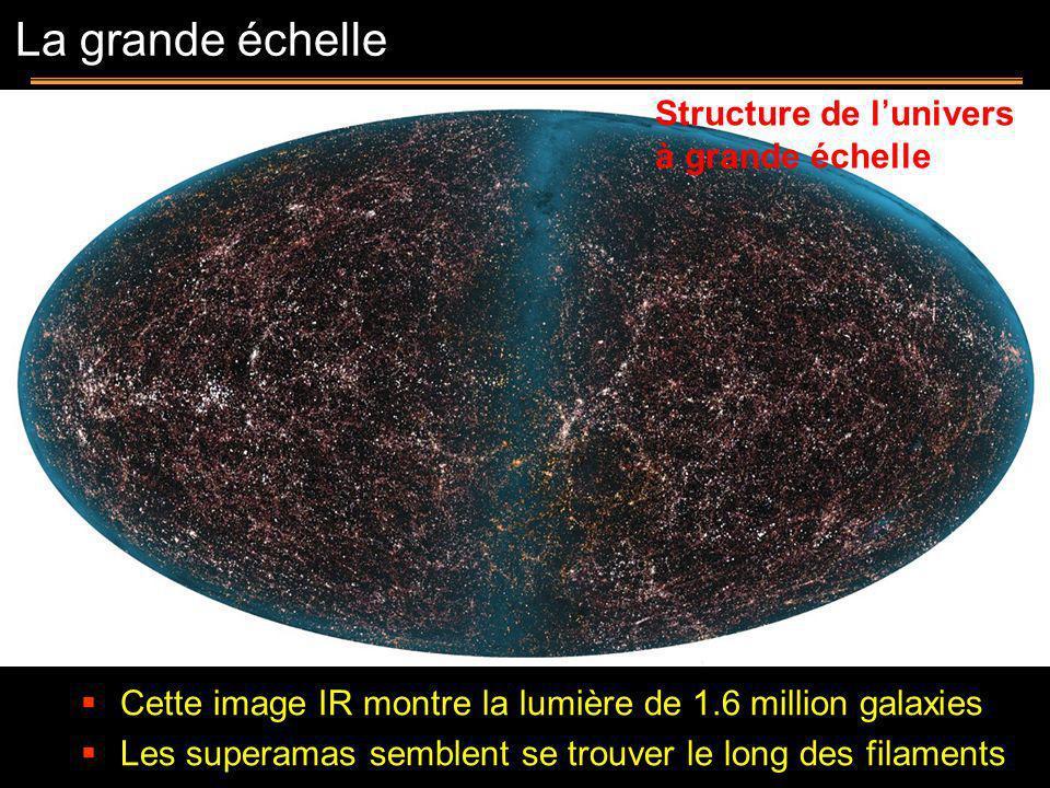 La grande échelle Structure de l'univers à grande échelle