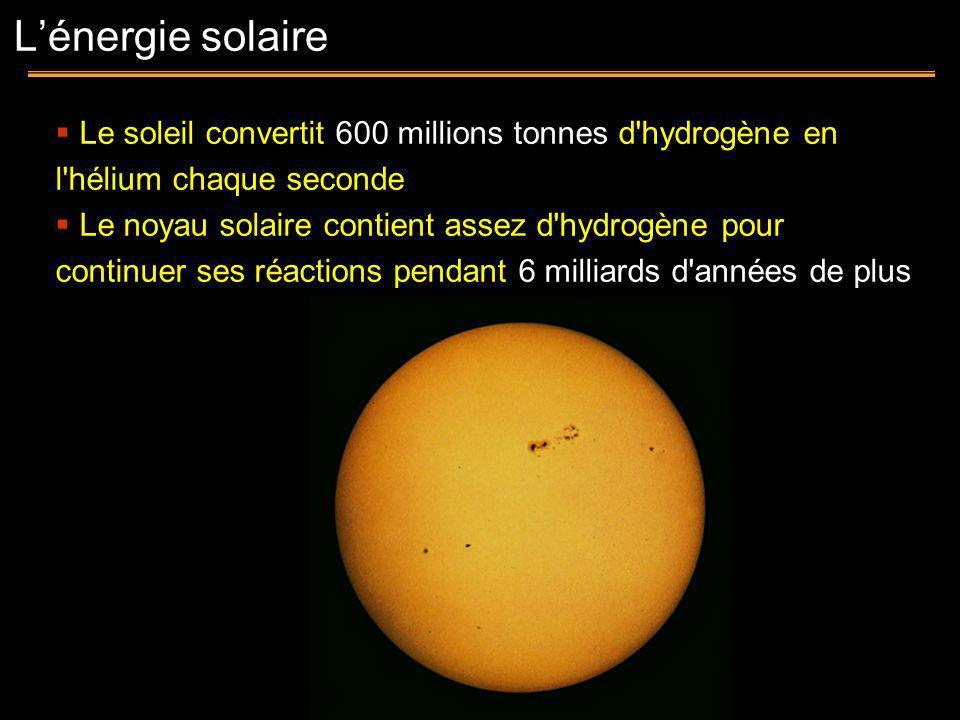 L'énergie solaire Le soleil convertit 600 millions tonnes d hydrogène en l hélium chaque seconde.